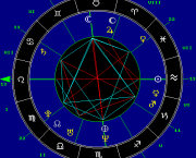 astrologia-e-horoscopos-02