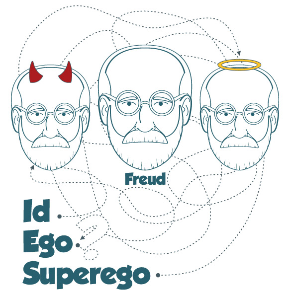 id ego superego lord of the flies essay format