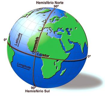 Origem Da Linha Do Equador